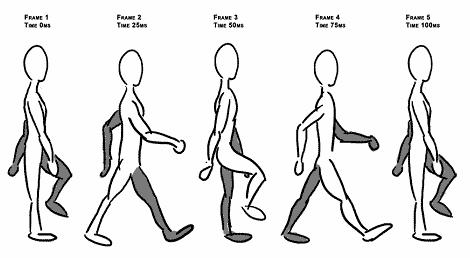 0基础像素画大师课程第5课:像素画动画学习方法